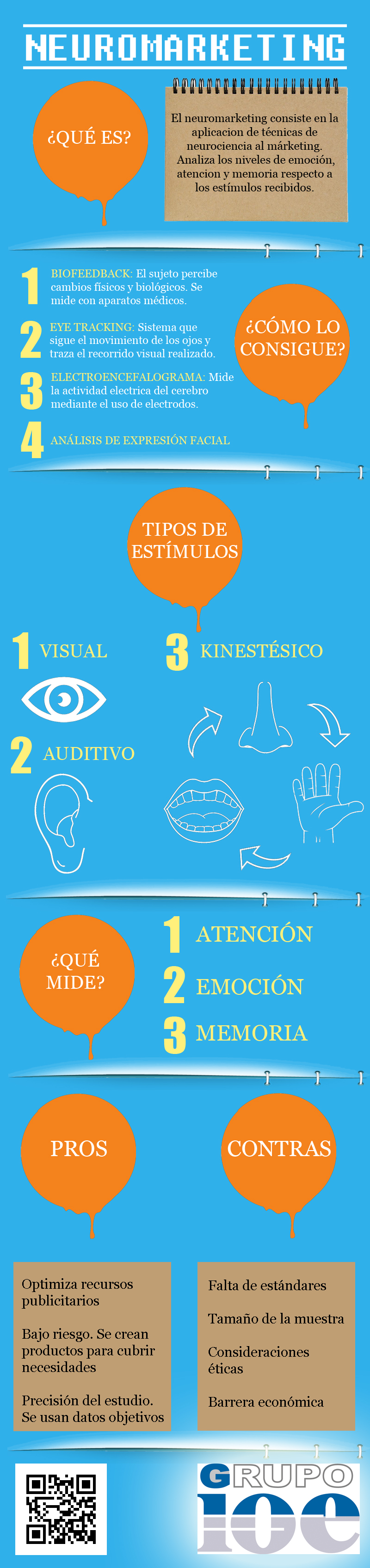 neuromarketing infografia