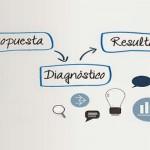 La Auditoría de Imagen para la Empresa