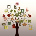 ¿De verdad sabes promocionarte en redes sociales?